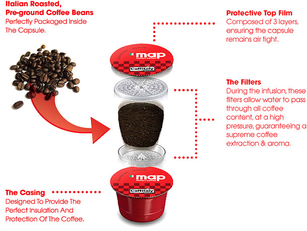 Map Coffee Pods PurchaseNetwork.com.au Shopping Center   Map Coffee Machine  Map Coffee Pods